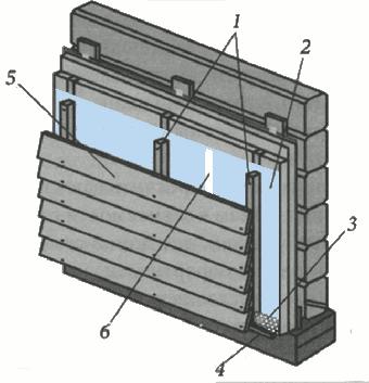 Наплавляемая технониколь пароизоляция
